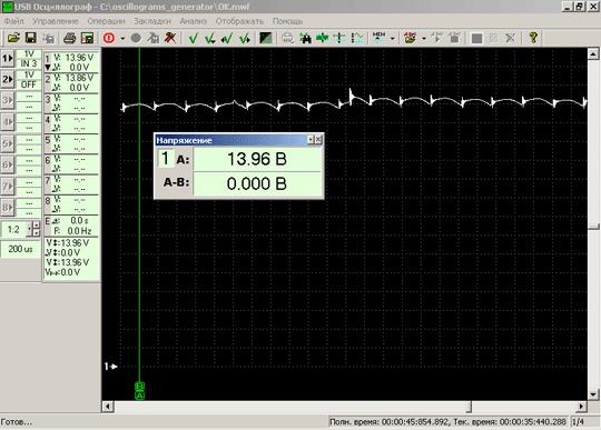 Осциллограмма напряжения на выводе ''D+'' исправного генератора переменного тока.