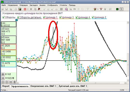 Искажения графика мгновенной частоты вращения двигателя из-за ненадёжного контакта в разъеме