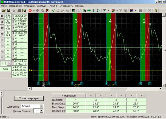 Измерительная панель ''Dx
