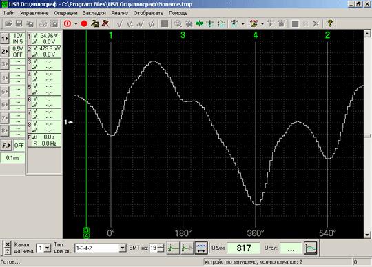 PlugIn ''Динамика''. График неравномерности частоты вращения двигателя