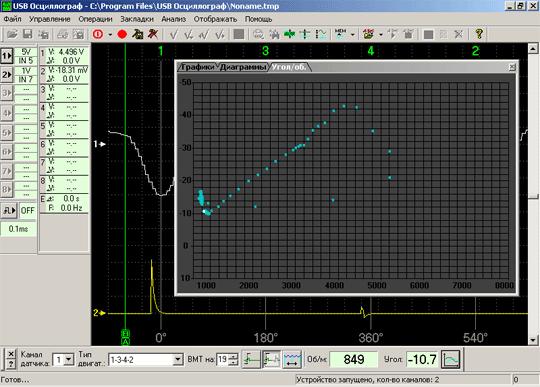 PlugIn ''Динамика''. График зависимости угла опережения зажигания от частоты вращения двигателя