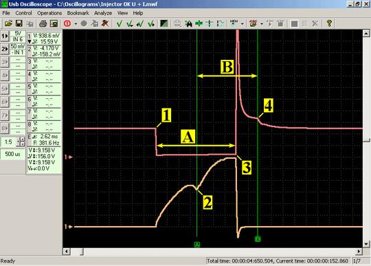 Осциллограммы напряжения сигнала управления форсункой (график красного цвета) и график тока протекающего при этом через обмотку форсунки (график оранжевого цвета)