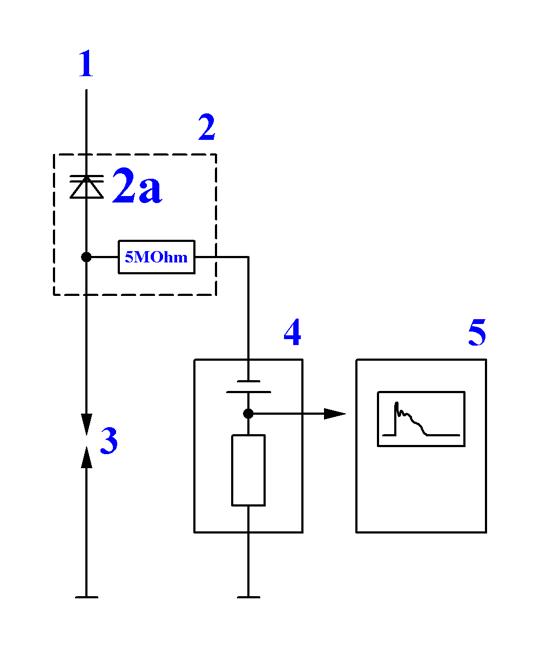 Структурная схема преобразователя величины ионного тока в искровом промежутке свечи зажигания в напряжение*