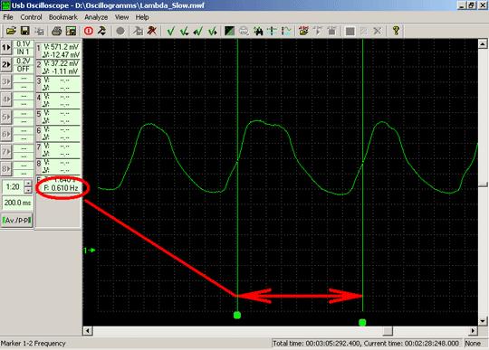 Частота переключения выходного сигнала лямбда-зонда составляет ~0,6Hz