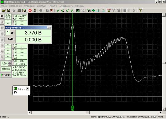 Осциллограмма напряжения выходного сигнала неисправного датчика массового расхода воздуха BOSCHHFM5 при резкой перегазовке