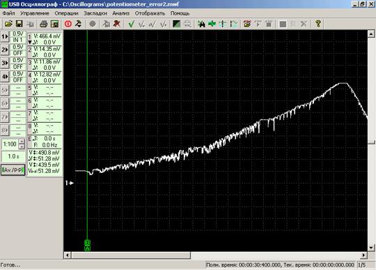 Осциллограмма напряжения выходного сигнала неисправного датчика положения дроссельной заслонки. Зажигание включено, двигатель остановлен, плавное открытие дроссельной заслонки