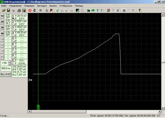 Осциллограмма напряжения выходного сигнала исправного датчика положения дроссельной заслонки. Зажигание включено, двигатель остановлен, плавное открытие дроссельной заслонки