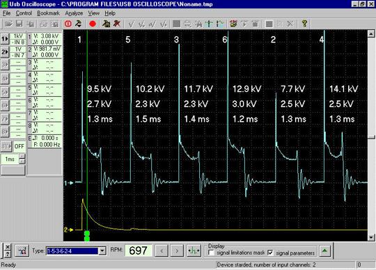 Пример расчёта и отображения осциллографом частоты вращения двигателя в Оборотах за минуту в автоматическом режиме на основании сигналов системы зажигания