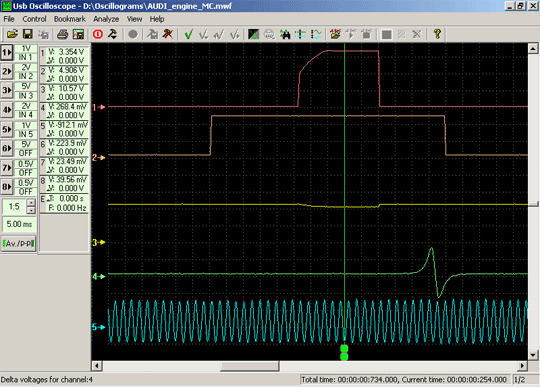 Экран многоканального осциллографа