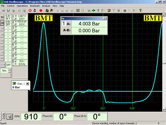 График давления в цилиндре