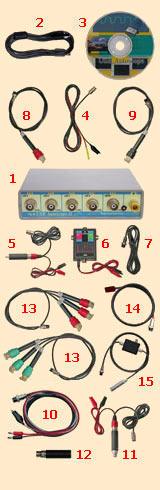 Полный комплект USB Autoscope II
